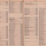 1969-logan-wv-telephone-book-page-68-and-69