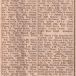 Omar Junior High School Lists Honor Roll Students - The Logan Banner, Wed., Feb. 16, 1966.